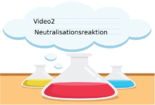 Neutralisationsreaktion